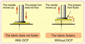 DCP-thumb